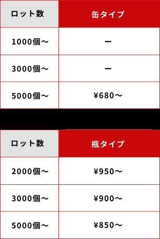 ロット数 1000個〜: 缶タイプ - 、 瓶タイプ ¥950 ロット数 3000個〜: 缶タイプ - 、 瓶タイプ ¥750 ロット数 5000個〜: 缶タイプ ¥500 、 瓶タイプ ¥650